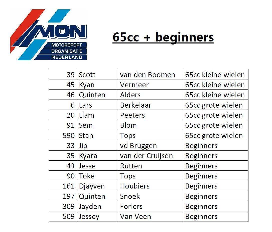 65cc-beginners