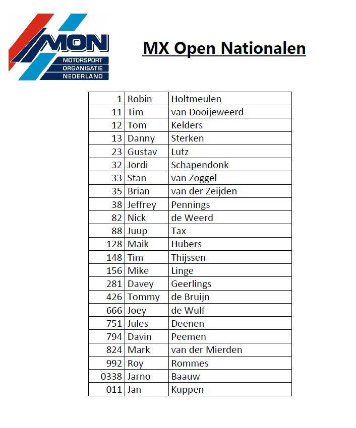 Mx-Open-nationalen